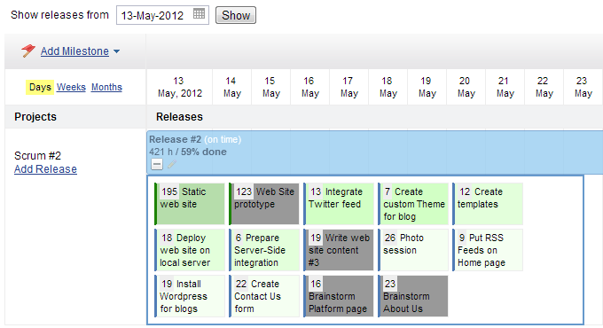 Days in Release Plan