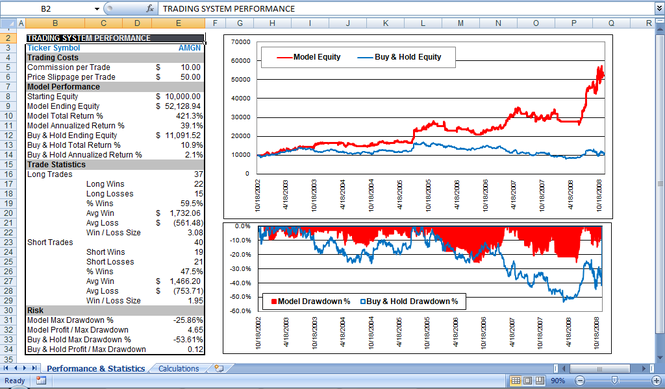 Stock trading system project plan