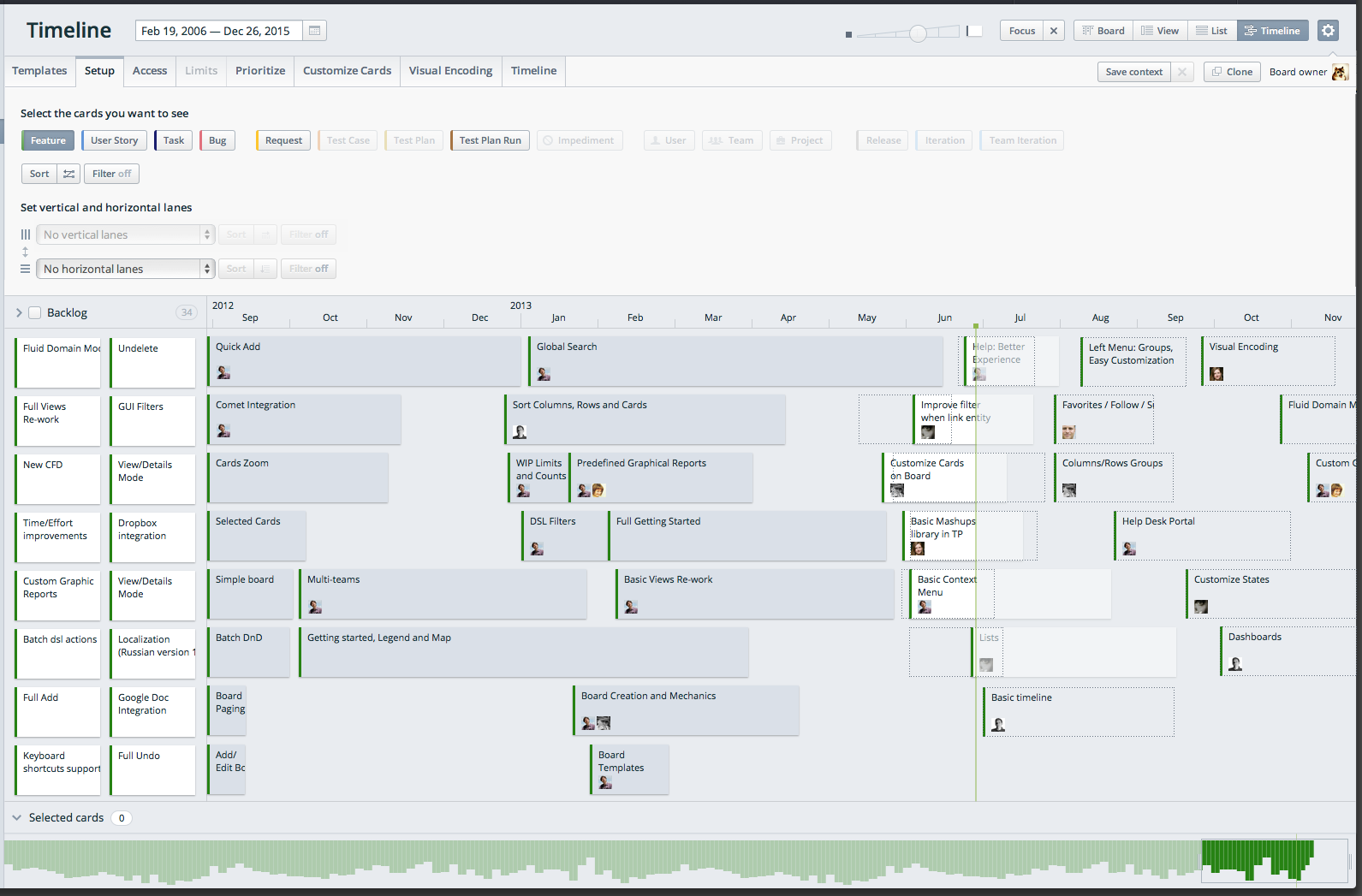 a large timeline in Targetprocess 3