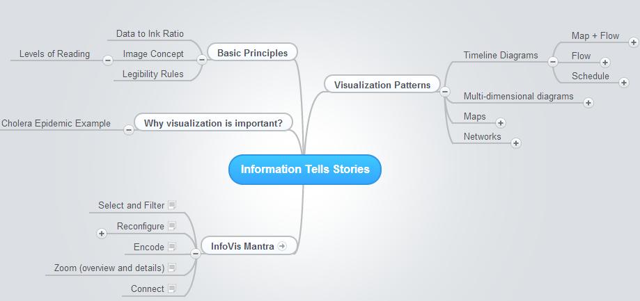 information tells stories