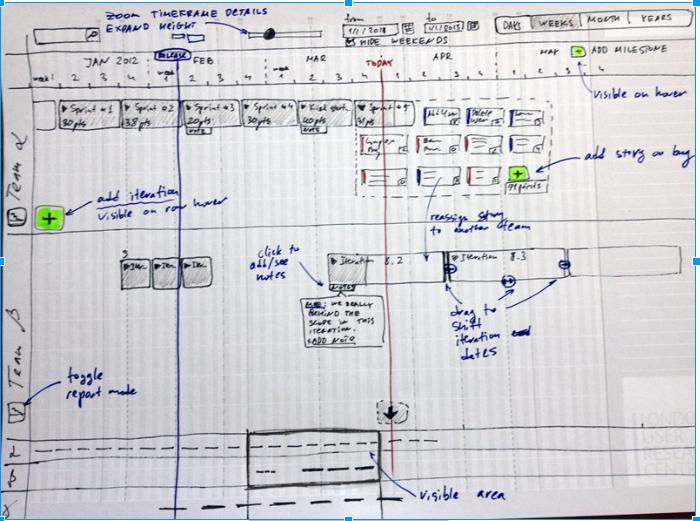A Hand-Drawn Timeline