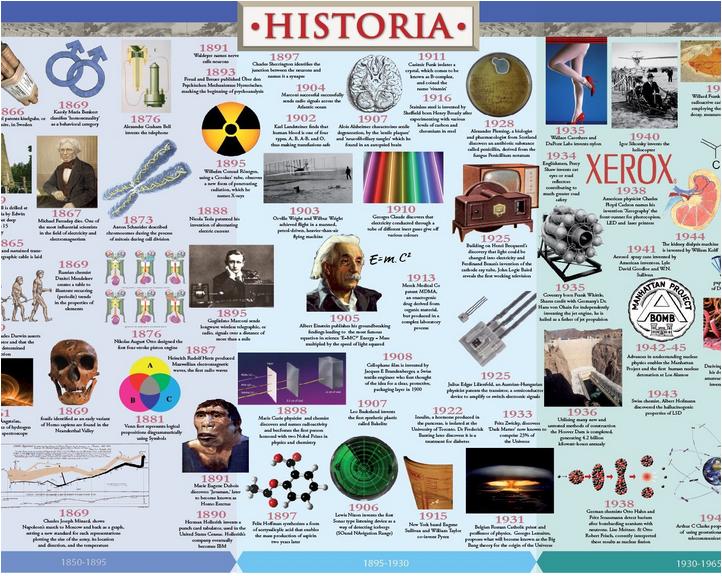 History Timeline 1