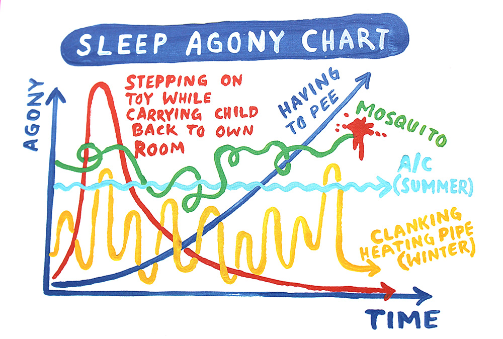 Sleep-Agony-Chart