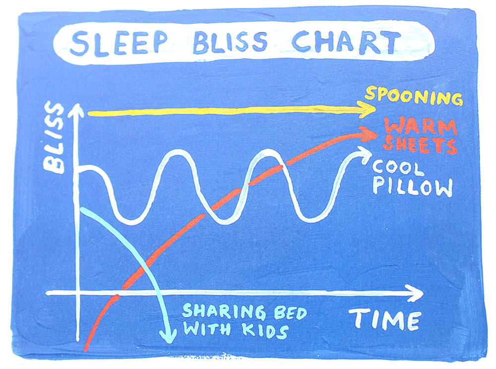 Sleep-Bliss-Chart