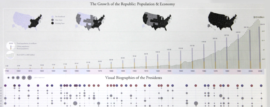The-Growth-of-the-Republic-US-Presidency