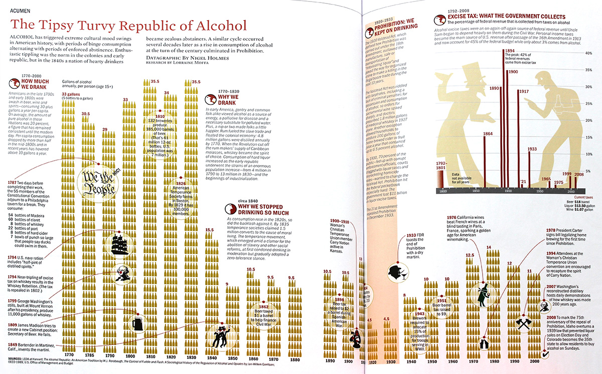 The-Tipsy-Turvy-Republic-of-Alcohol