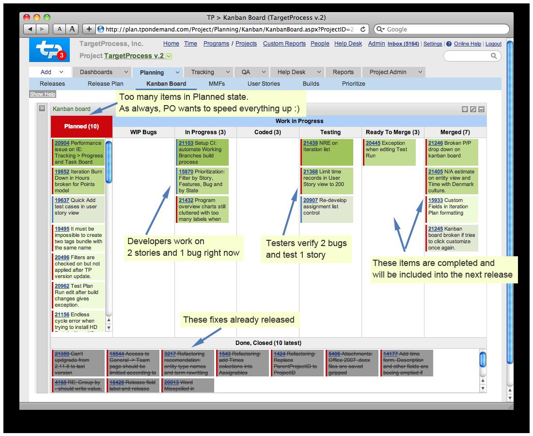 How We Use Kanban Board. The Real Example. | Targetprocess ...