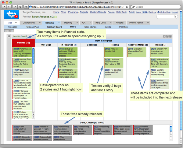 3 Checkpoints for Your Agile Project Management Tool. Image 3