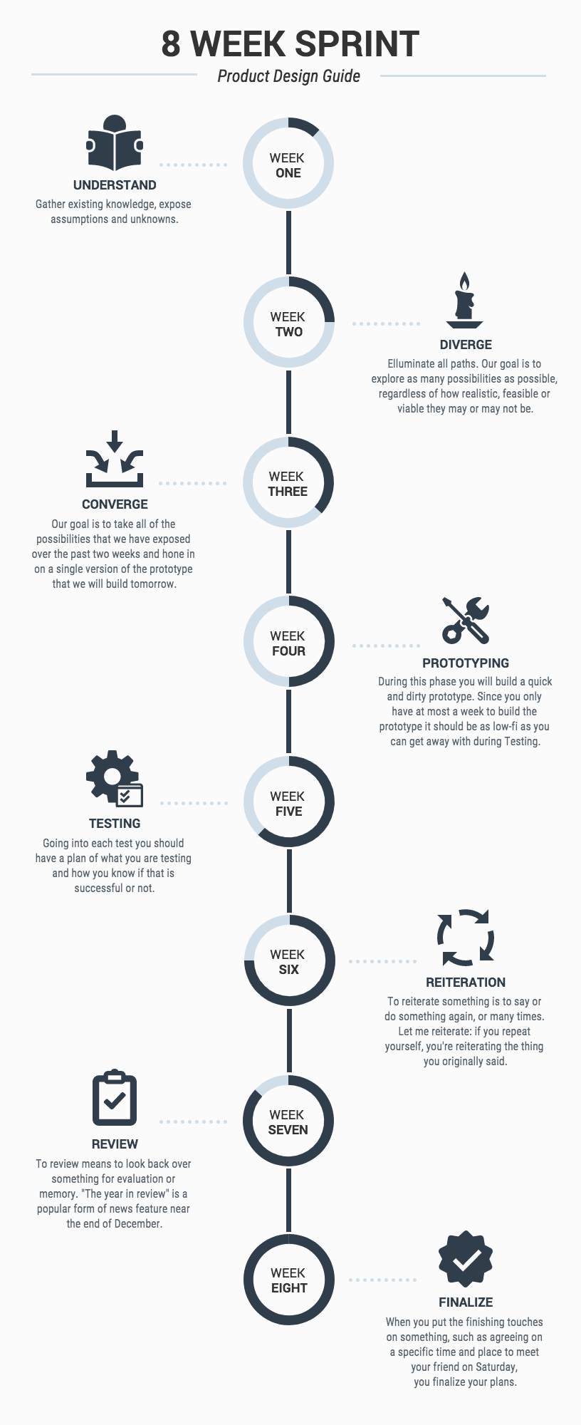 16 creative timeline examples to inspire great project