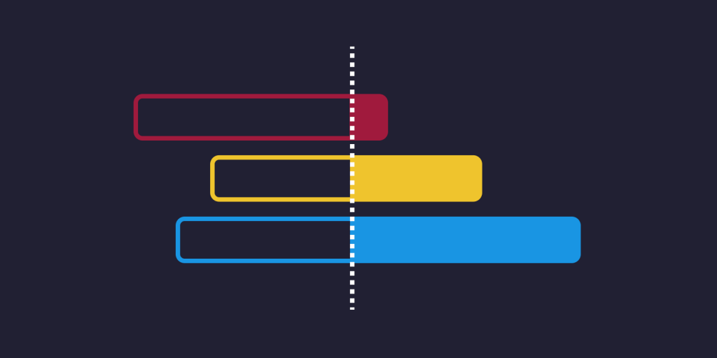 Creative timeline examples header image