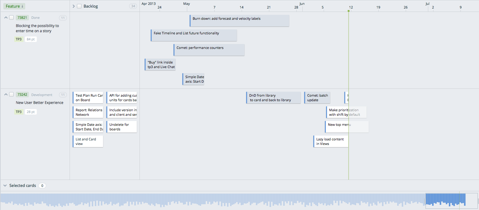 Features visualized on a timeline in Targetprocess 3