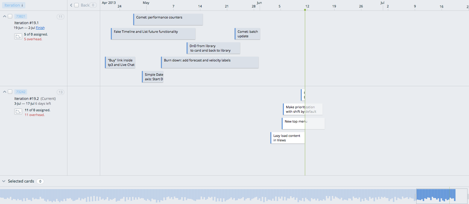 Track User Stories by Iteration on timeline in Targetprocess 3