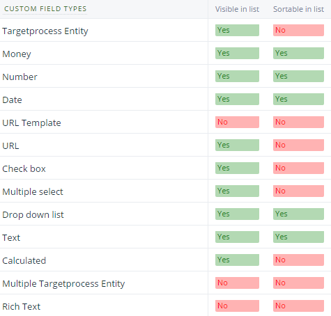 custom-fields-list-sort