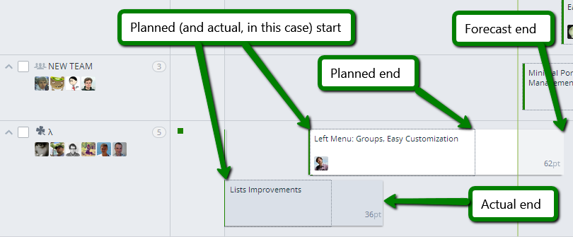 See and Set Planned Dates with a Timeline View