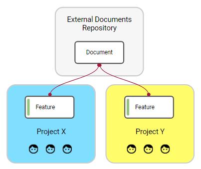 Common External Documentation. Image 9
