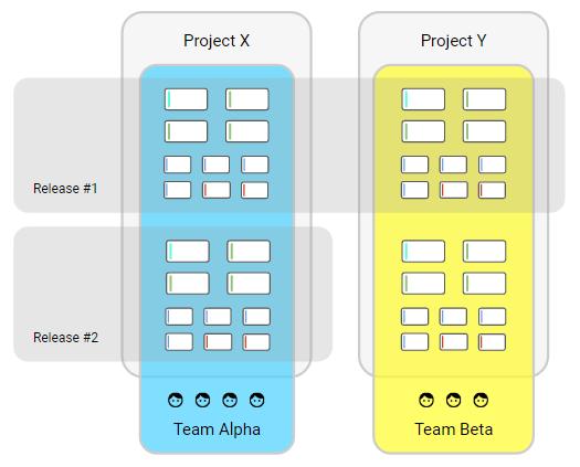 Platform-specificTeams. Image 13