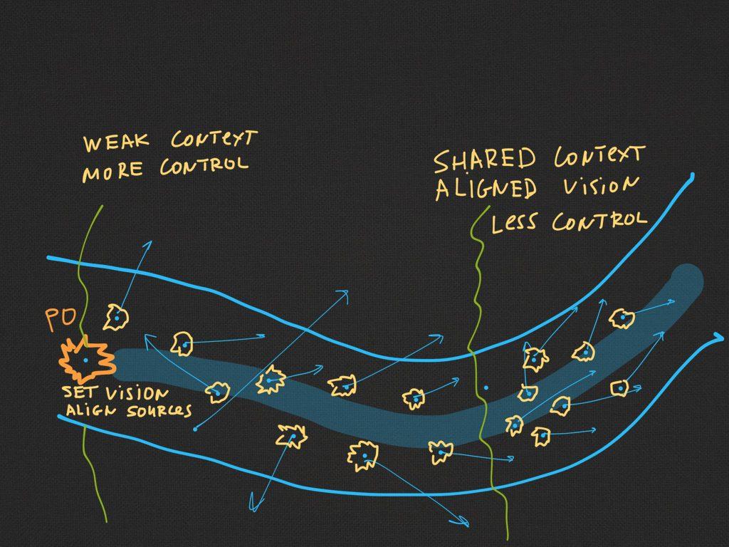 context_control