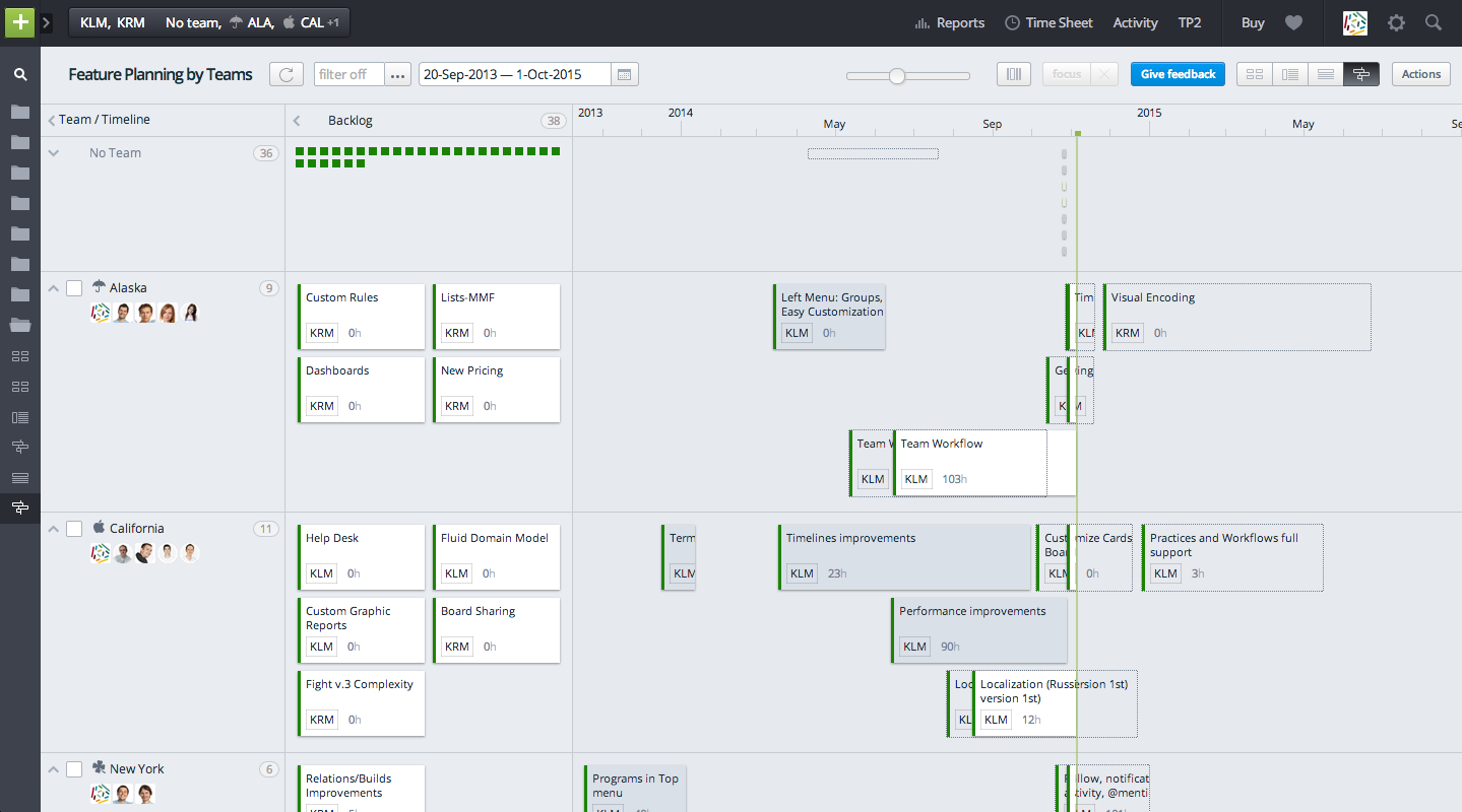 Feature Planning By Teams