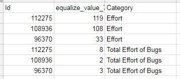 Custom Formulas and In-Chart Calculations in Visual Reports. Image 8