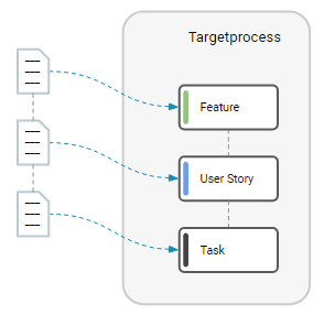 Importing data into Targetprocess | Targetprocess - Visual