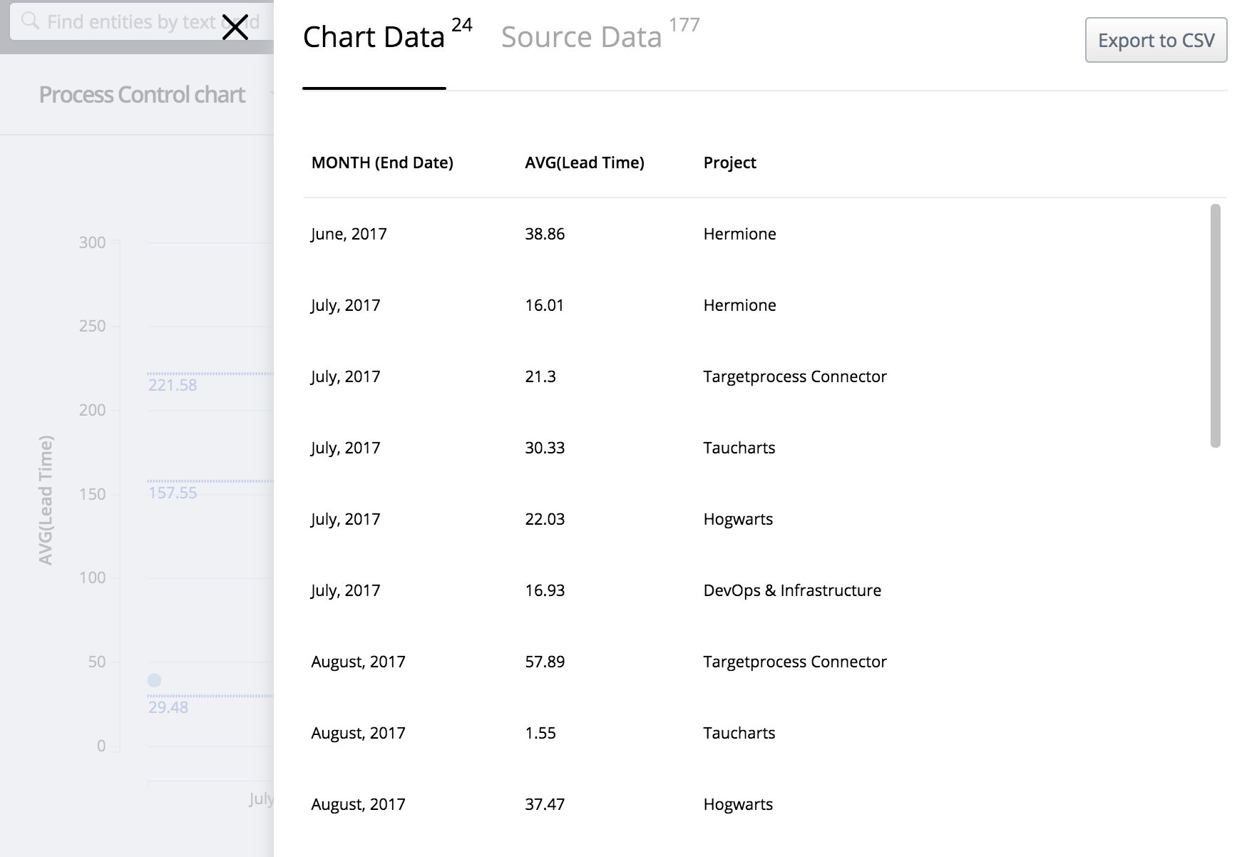 Visual Reports: new Chart Data tab and Clone option in Actions list