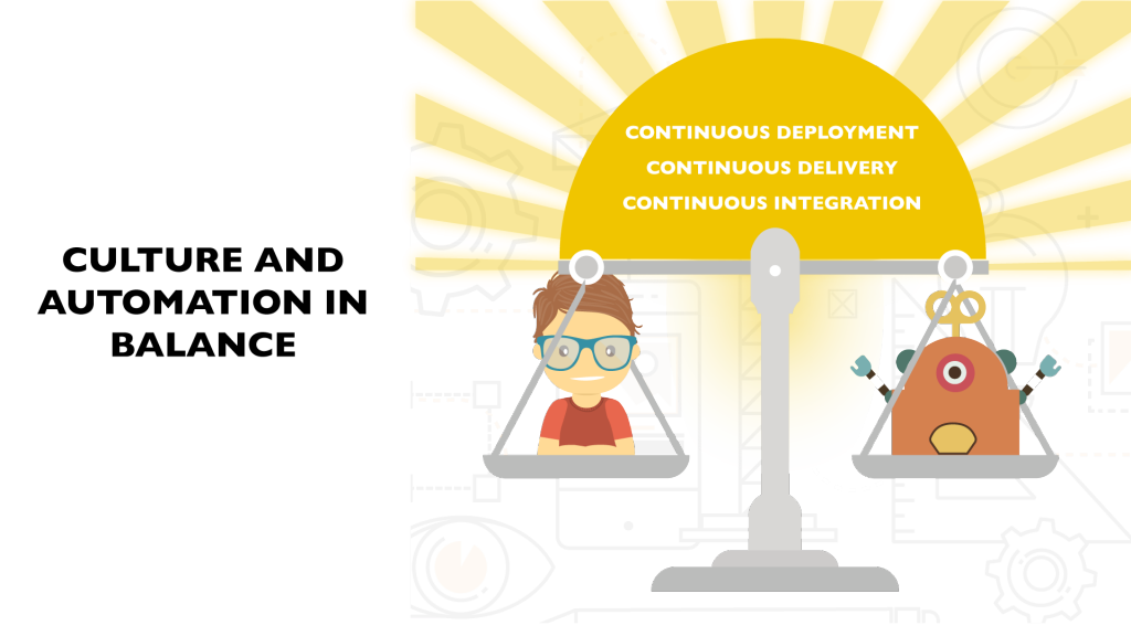 DevOps Automation and DevOps AI and DevOps Culture