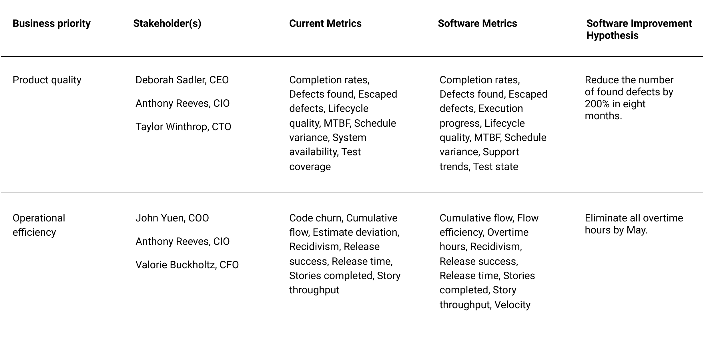 8 Steps To Building The Business Case For Software