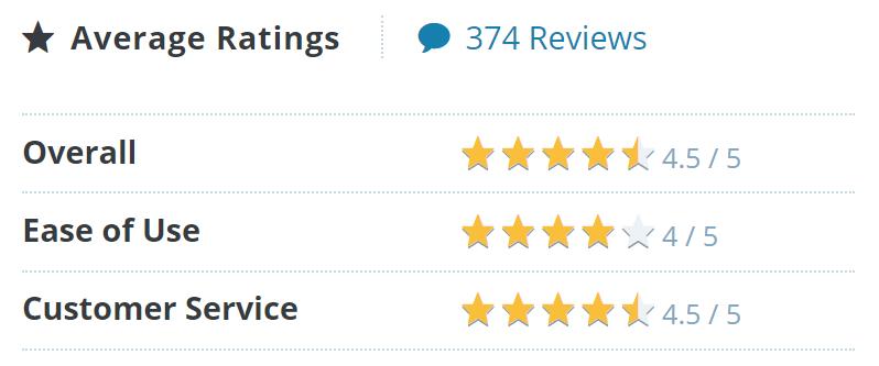 Targetprocess reviews Capterra