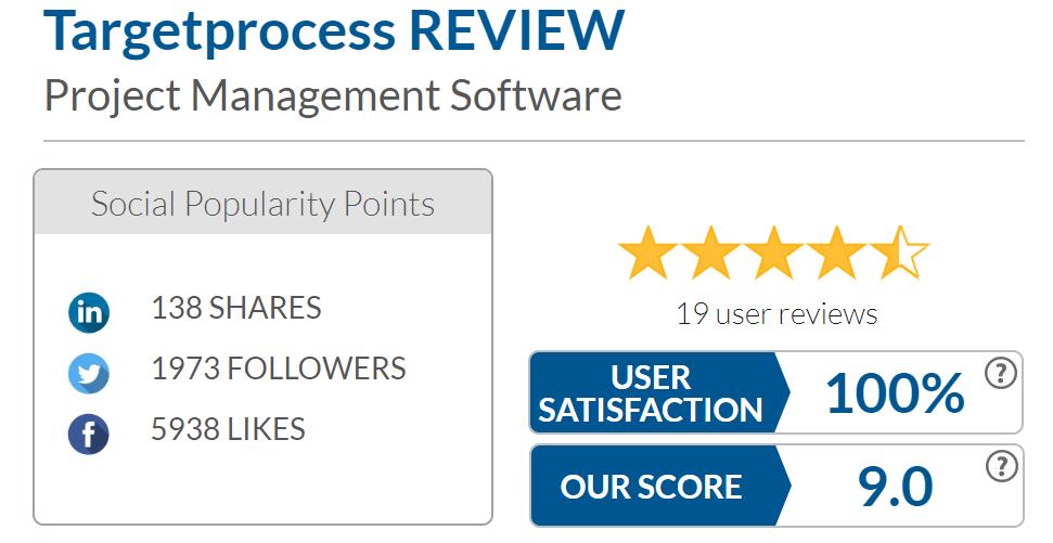 Targetprocess reviews Finances Online