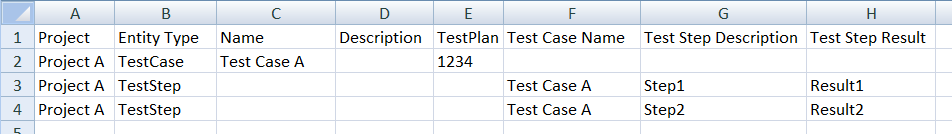 Common CSV file for Test Cases and Test Steps