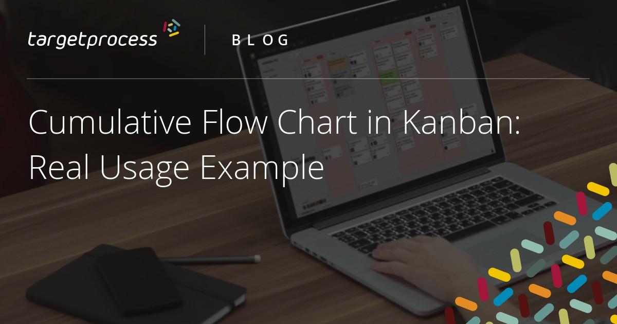 Cumulative Flow Chart In Kanban  Real Usage Example