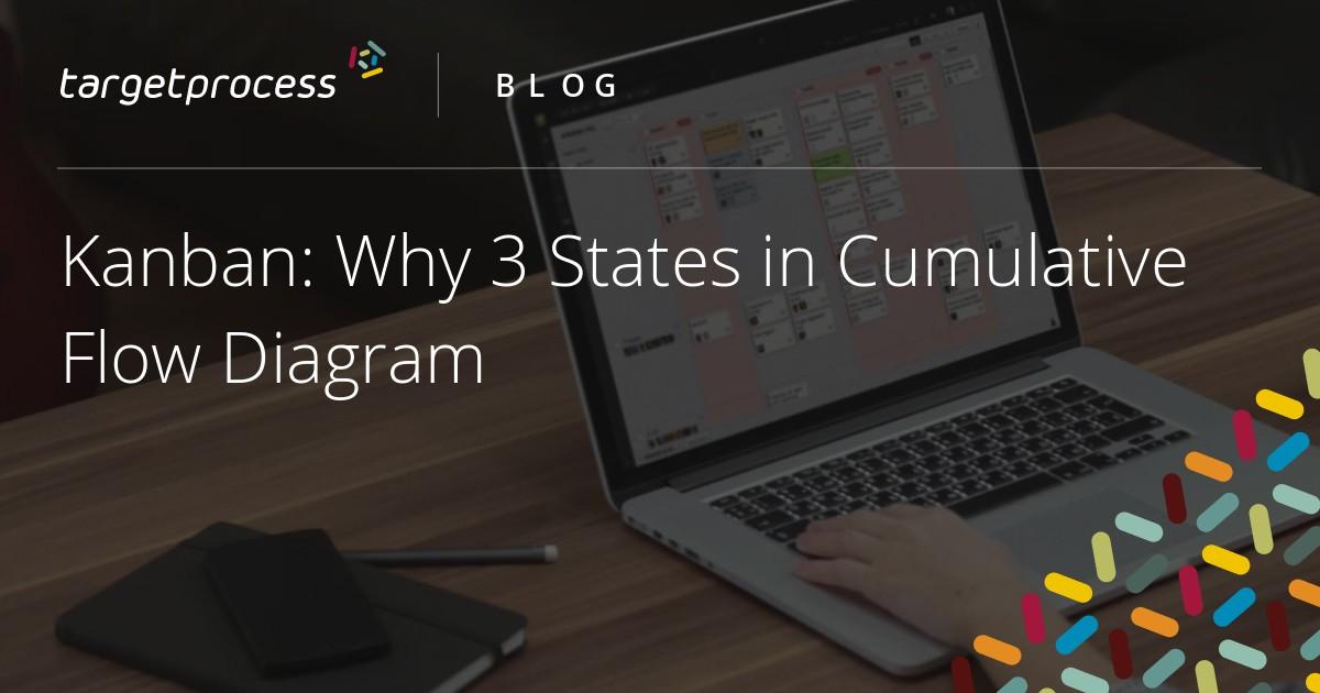 Kanban Why 3 States In Cumulative Flow Diagram Manual Guide